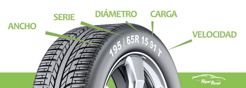Índice de carga y velocidad de neumáticos