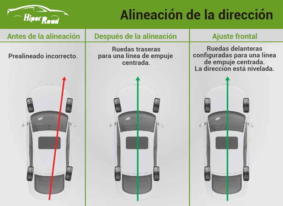 esquema de alinear direccion