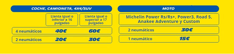 Cheque Neumáticos Michelin
